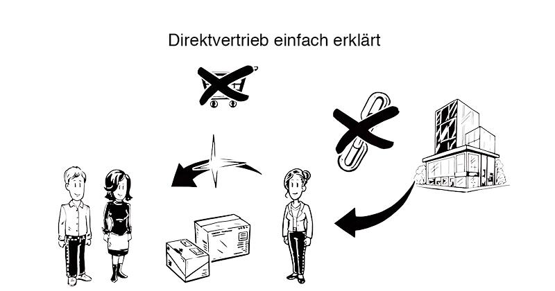 dv_einfach_erklaert-2